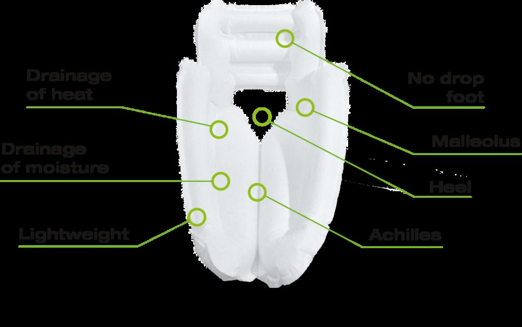HU Features diagram
