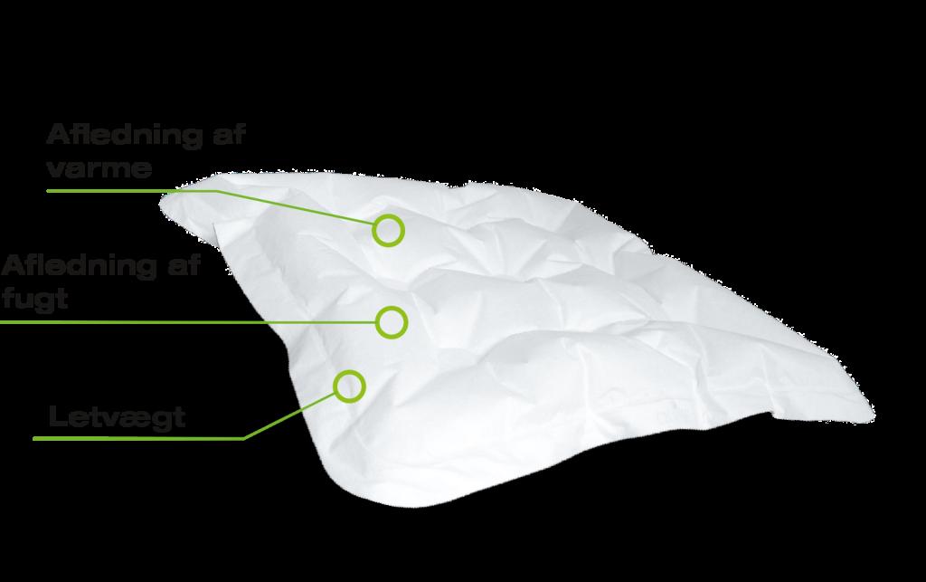 SA Egenskaber diagram