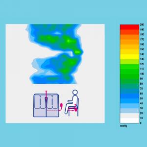 Seat All Flexi Pressure Map